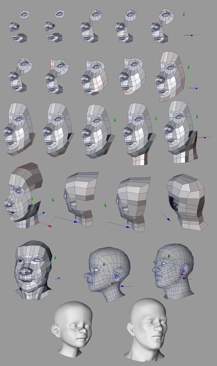 Google Image Result for http://www.pixelandpoly.com/graphics/referenceimages/face.jpg