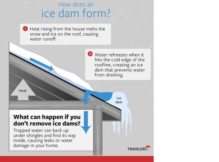 17 Best Images About Snow Plowing Amp Shoveling On Pinterest
