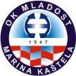 Mladost Marina Kaštela vs Yenisey Krasnoyarsk Feb 08 2017  Live Stream Score Prediction