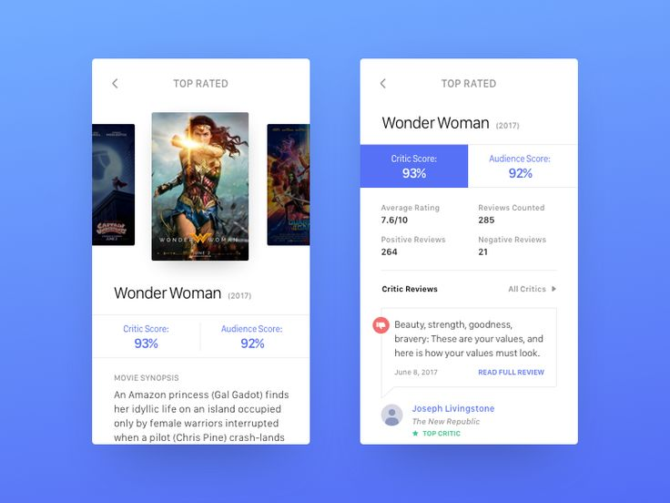 Movie Review Concept - Mobile Screens by Nancy Nguyen - Dribbble