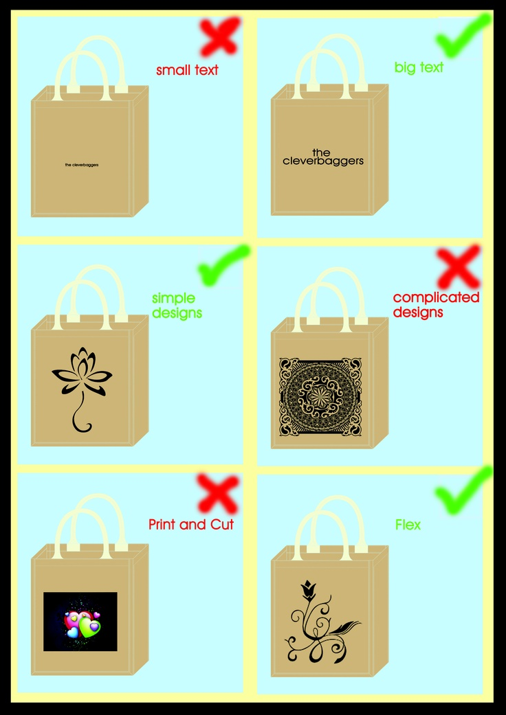 Jute Bags- Dos and Donts
