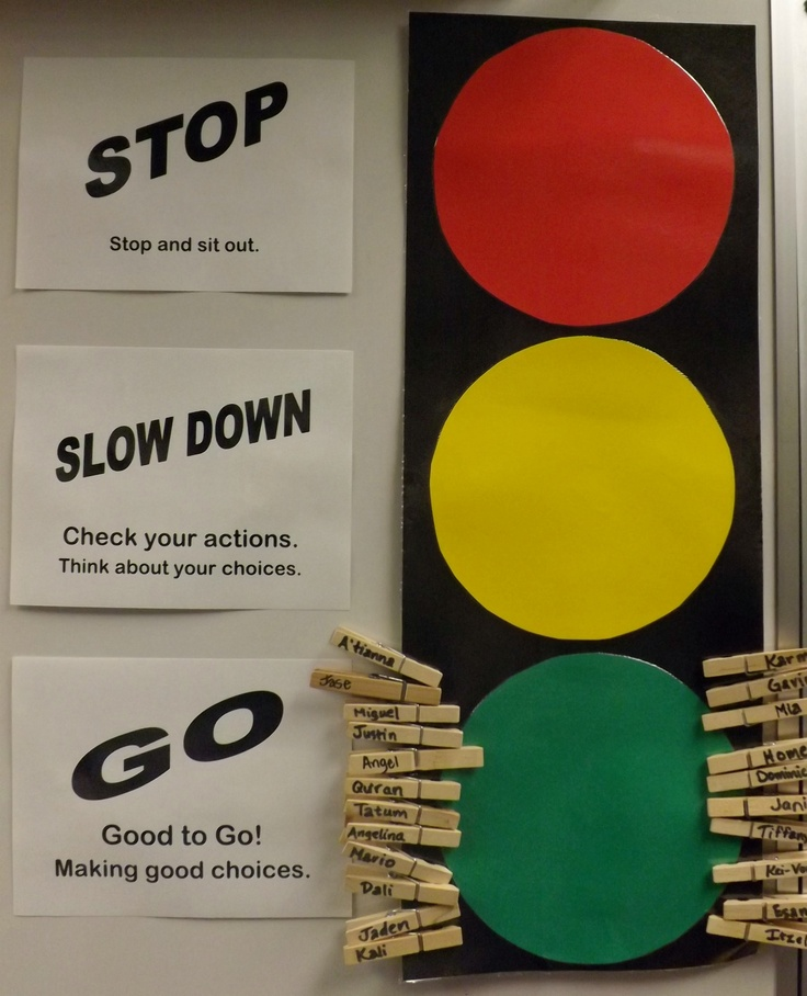 Stoplight for managing behaviors in the classroom. Wow! I would love to have this one in the classroom because it gives meaning to every color and give students a chance to think about their actions.
