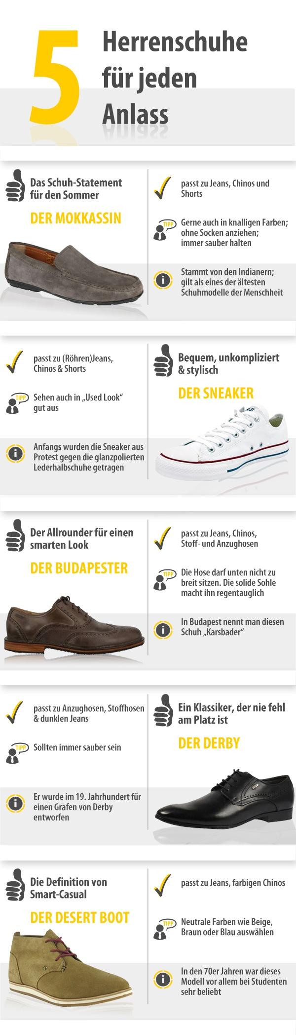Infografik Herrenschuhe: Wer passt zu wem?