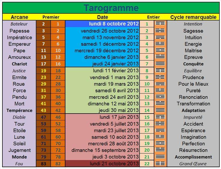 date_tarogramme_a4.jpg