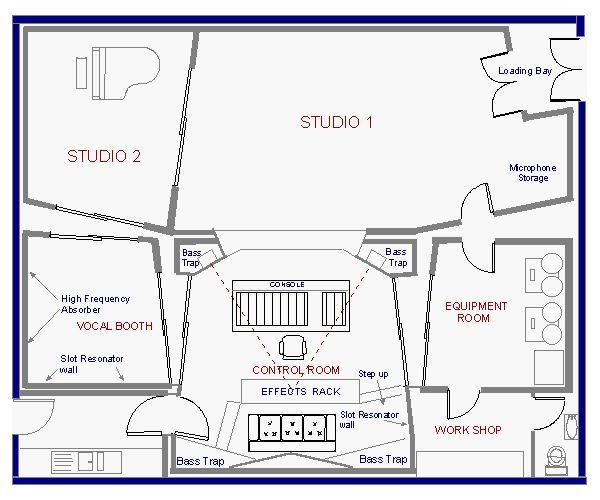 Best recording studio floor plans gurus floor for Home studio plans
