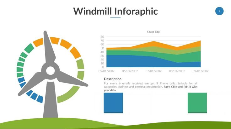 Industrial & energy Infographic Powerpoint