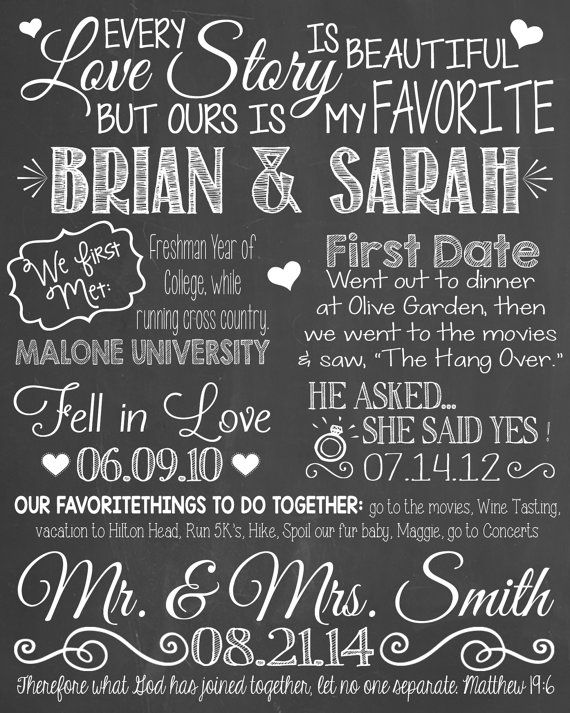 Our Love Story Chalkboard // Personalized by LaLaExpressions
