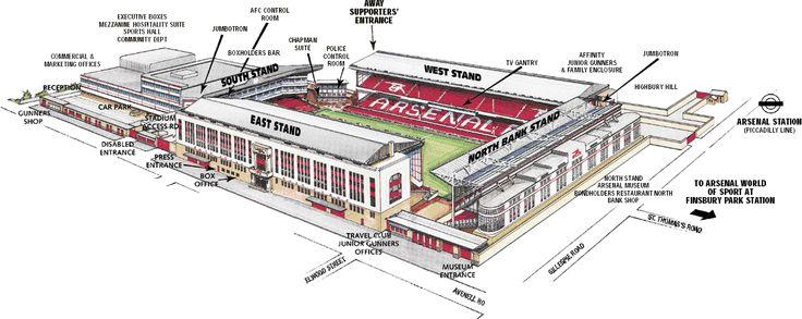 Map of Old Highbury Stadium -- Home of Arsenal FC