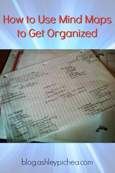 How to Use Mind Maps to Get Organized   organization   blogging   homemaking