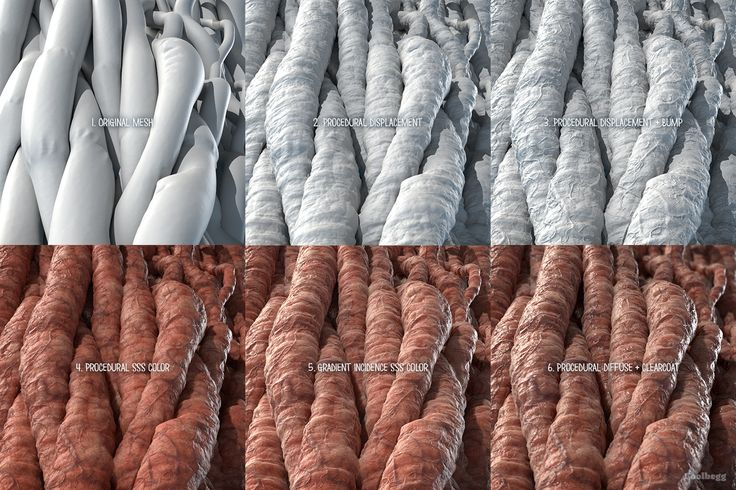 ArtStation - Procedural textures in Modo, Martin Guldbaek