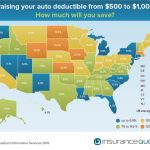 How Much Do You *Really* Save by Increasing Your Auto Insurance Deductible?