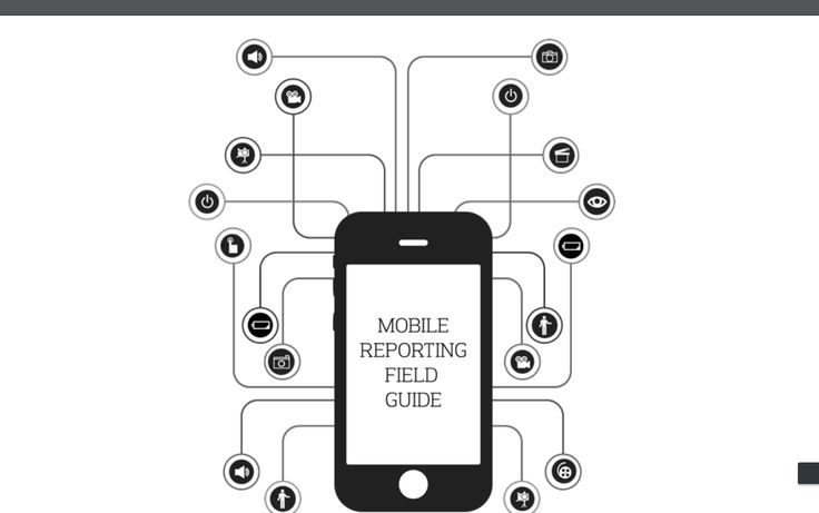 Mobile Reporting Guide