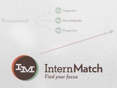 Intern Match