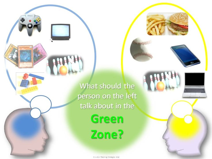 """The Green Zone, a kit to help kids on the spectrum to learn """"common ground"""" in conversation, includes two workbooks, a picture card activity, and a CD with lots more therapy activities. Shown here is a slide from the CD, showing the basic idea behind the Green Zone. Available at autismteachingstrategies.com"""
