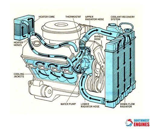 D C D Db E F A C Engine Repair Car Engine on 235 Chevy Engine Exploded Diagram