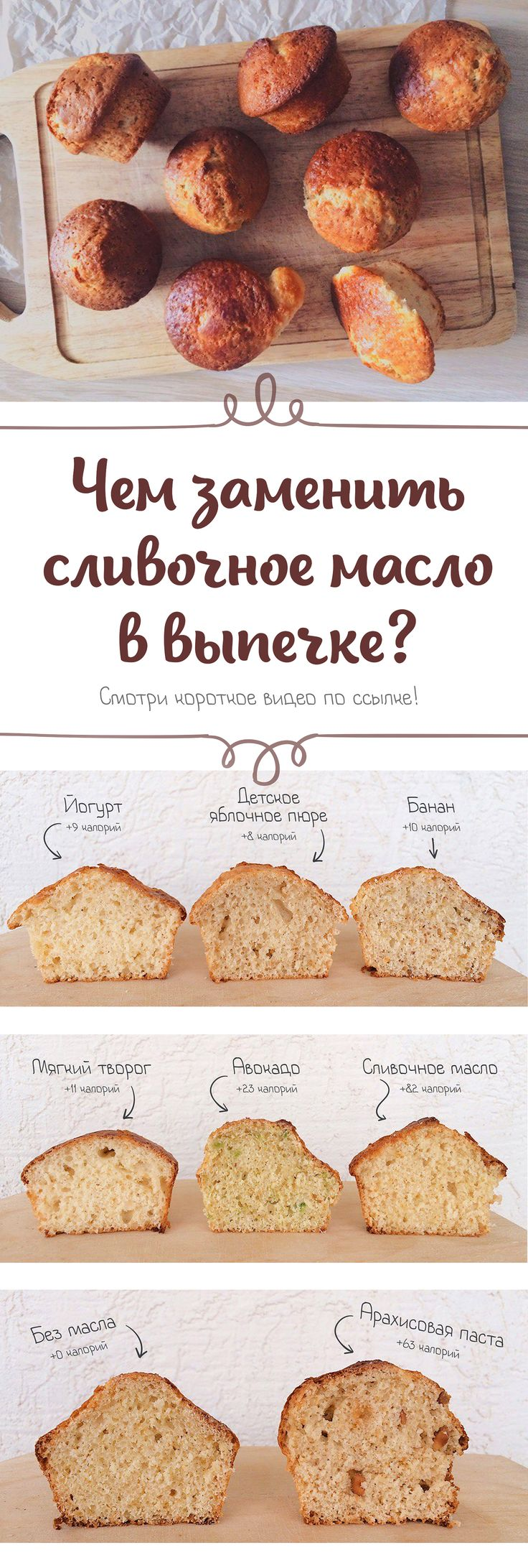 Как заменить сливочное масло в кексах? Что будет, если заменить сливочное масло в маффинах на творог, йогурт, банан, пюре или авокадо, или не добавлять его совсем? Пропорции замены сливочного масла в выпечке. Смотри короткий видео-рецепт! Рецепты пп, Десерт пп, правильное питание, диетический рецепт, рецепт на русском