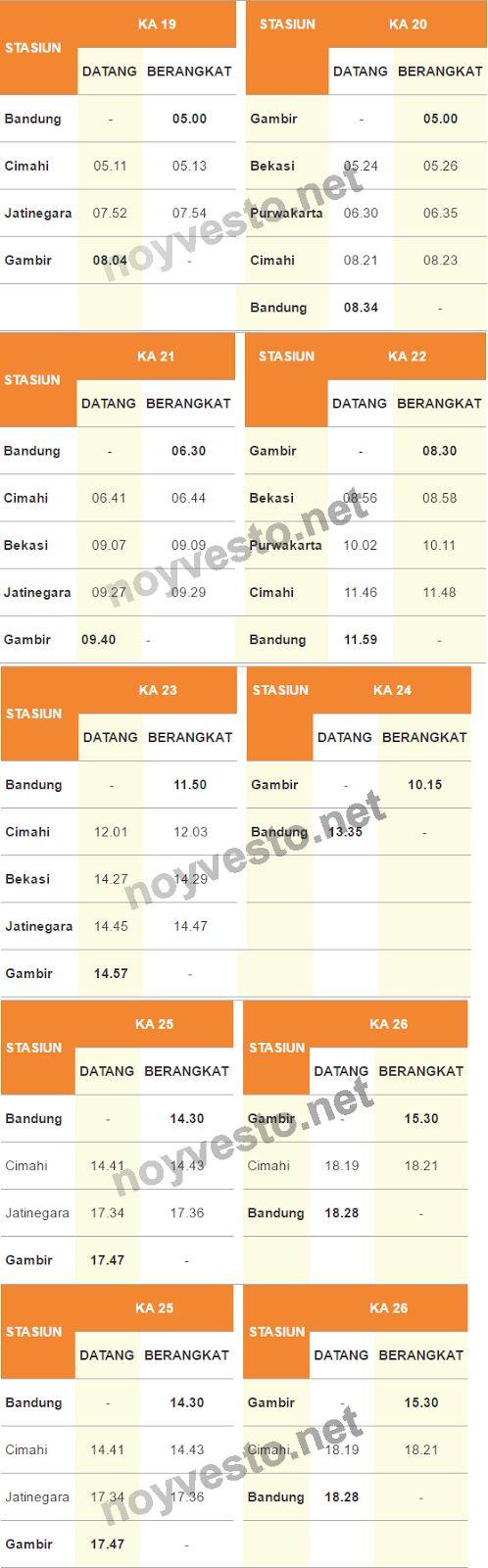 Jadwal Kereta Api Jakarta Bandung Terbaru