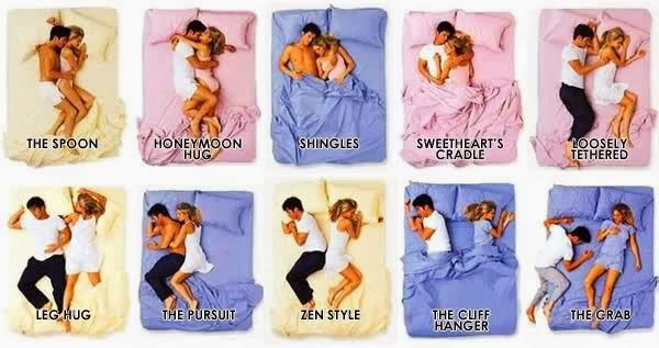 "According to Corrine Sweet (Relationship Psychologist), sleeping positions are a body language and transmit something about each couple: ""During sleep, you cannot fake your body language."