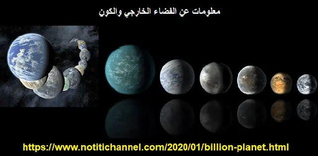 معلومات عن الفضاء الخارجي والكون معلومات عن الكواكب Free Facebook Likes Climate Change Poster Climate Change Facts