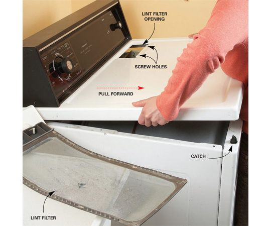 Beyond the Lint Trap: It's Important to Really Clean Your Dryer Family Handyman