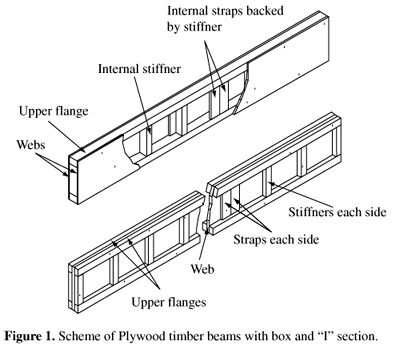 1000 images about structural engineering architecture for Structural fiberboard sheathing