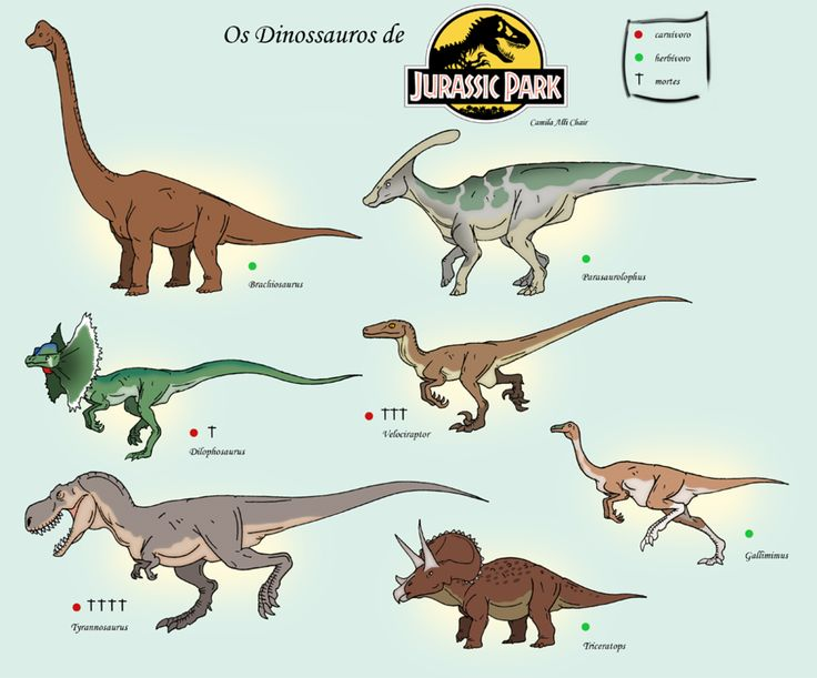 an essay on dinosaurs and the movie renditions The blockbuster movie, jurassic park, has captured the nation's fancy this summer, backed by an extensive media campaign central to could dinosaurs be cloned.