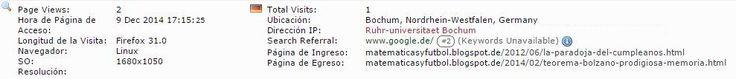 Ruhr-Universitaet Bochum. Bochum, Nordrhein-Westfalen, Germany  http://www.ruhr-uni-bochum.de/index_en.htm