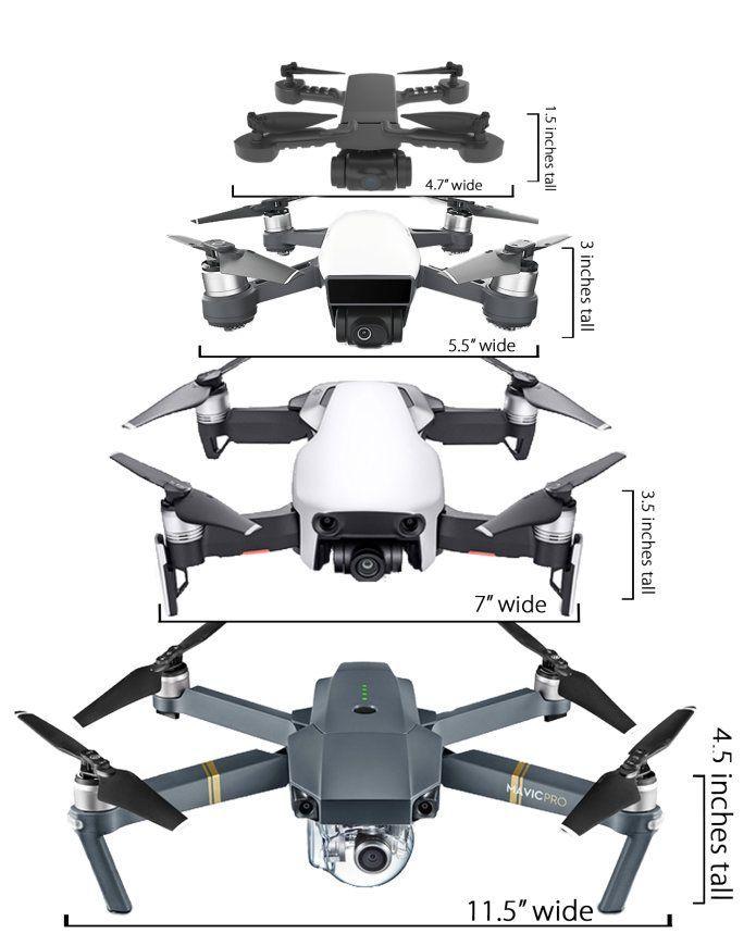 فيديو Micro Drone Drone Micro