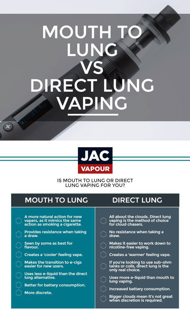 What is sub-ohm #vaping? Should I #subohm or use #mouthtolung devices? What is the best vape device - Make your decision here #MTL #vapeon #vaping #cloudchasing #bestvapepen #bestvape #vapedevice #throathit #whatyourfancy