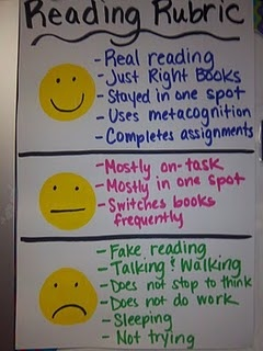 "Reading rubric for students (older- 3-5 grade). This would be a great way for students to know what behavior to exhibit during independent reading times. Also, it helps encourage on task behavior. By employing words such as ""metacognition"", teachers emphasize to students that reading goes beyond physical behavior and involves them comprehending the books."