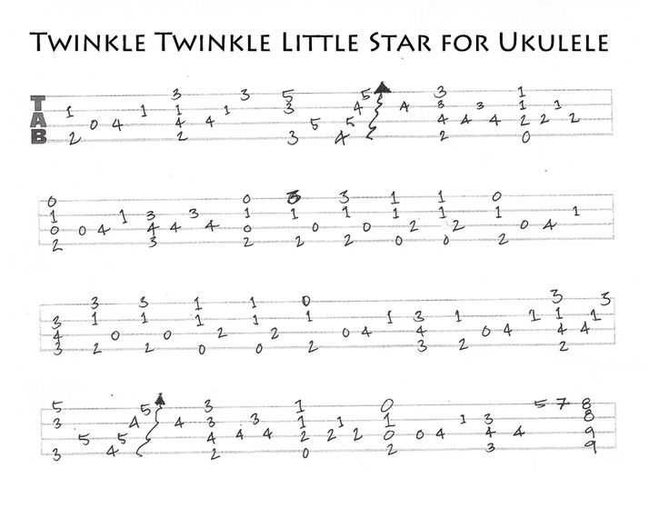 Ukulele u00bb Ukulele Chords Practice - Music Sheets, Tablature, Chords and Lyrics