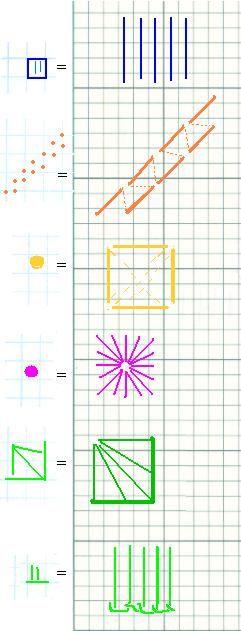 symbols.JPG 241×631 pixels