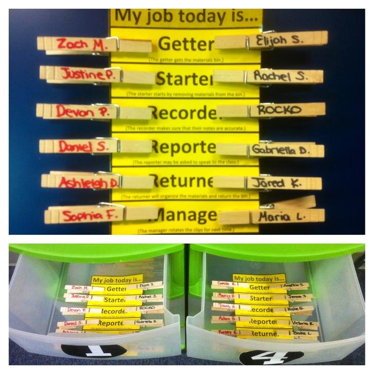 Collaborative Classroom Management : Best images about school ideas on pinterest class