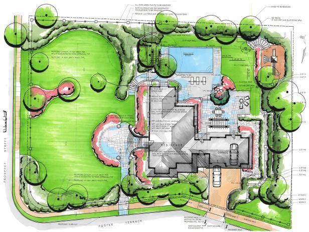 How to Plan a Landscape Design | Outdoor Design - Landscaping Ideas, Porches, Decks, & Patios | HGTV