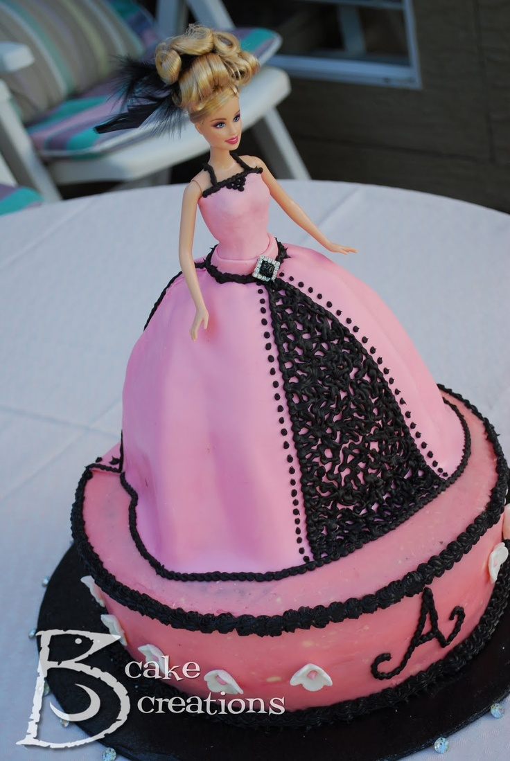 Image Search Results For Barbie Doll Party Ideas