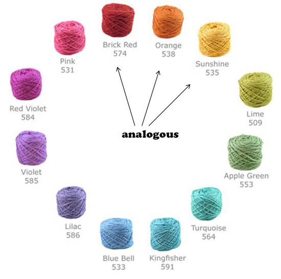 Analogous color scheme on wheel.  Color Theory 101: selecting yarns that go together. From Freshstitches.com.