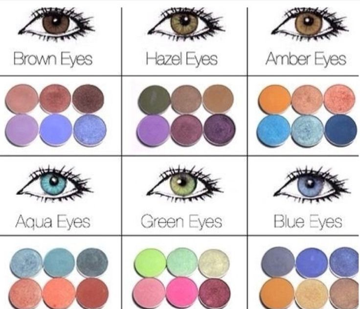 136 best eye shadow makeup tips images on pinterest eye shadow 136 best eye shadow makeup tips images on pinterest eye shadow makeup eye shadows and makeup tips fandeluxe Document