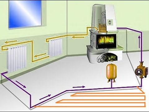 Печь дровяная в системе отопления / Уют и тепло загородного дома - YouTube