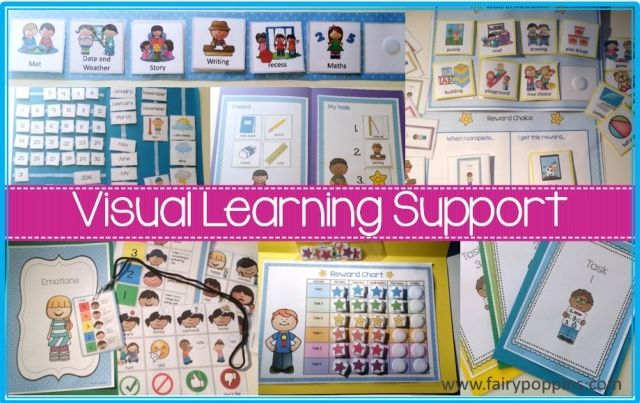 Visual Learning Resources For Children With Autism And