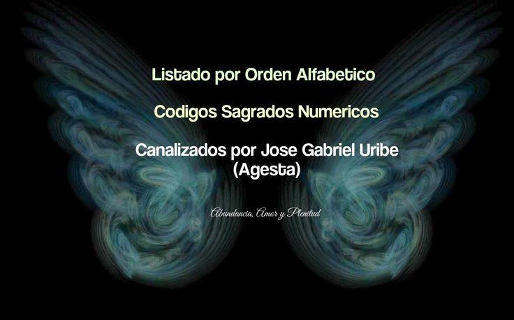LIKE y COMPARTE !  LISTADO POR ORDEN ALFABETICO DE LOS CODIGOS SAGRADOS NUMERICOS  Para verlo completo haz click ->  http://www.zayramo.com/listado-por-orden-alfabetico-de-los-codigos-sagrados-numericos/?utm_source=PN&utm_medium=zayramo&utm_campaign=SNAP%2Bfrom%2BZAYRA+MO .  Sigue www.facebook.com/zayramo para recibir + notas y avisos.  #zayramo #salud #belleza #motivacion