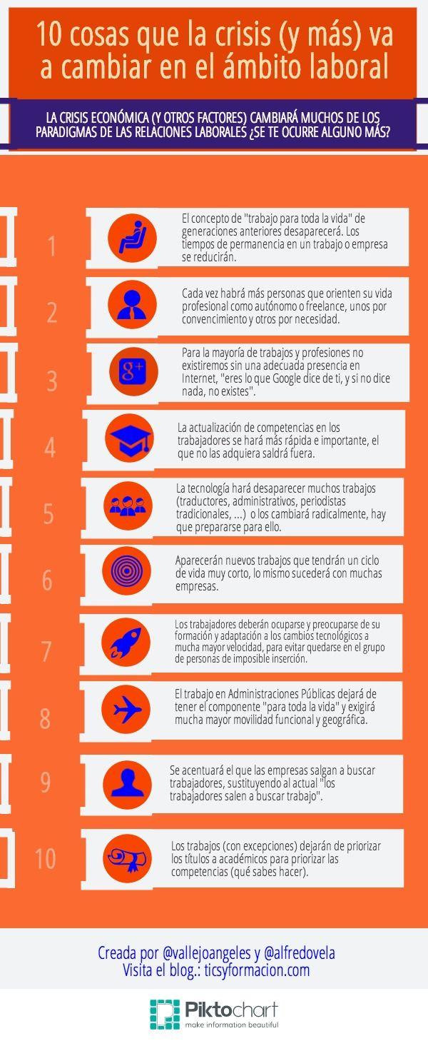 10 cosas que la crisis (y más) va a cambiar en el ámbito laboral #infografia #infographic #empleo