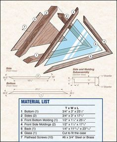 Plans for making a beautiful memorial flag case. Complete how-to instructions and plans for how to make a flag display case.