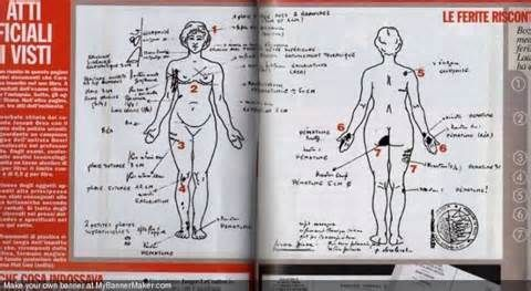 Princess Diana Autopsy report
