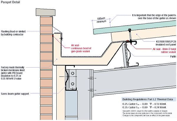 Parapet gutter to brick detail t6 pinterest brick for Parapet roof design pictures