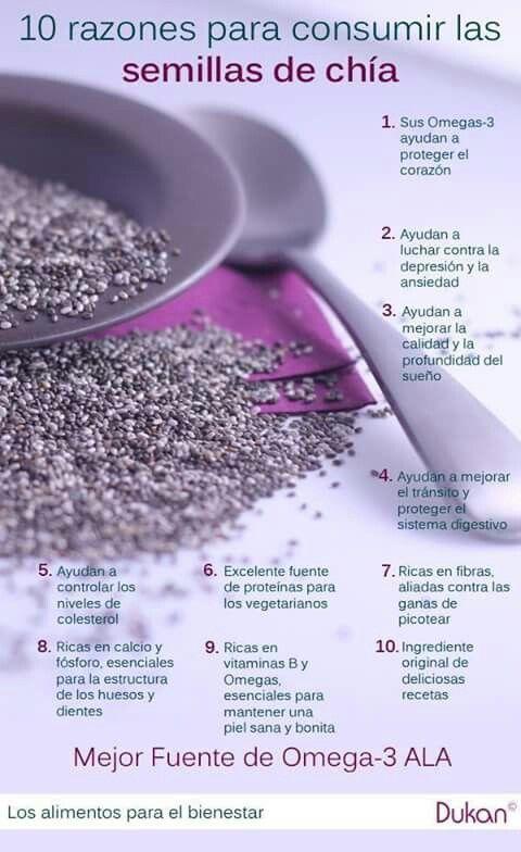 8 recetas con semillas de chía para incluir en tu plan de pérdida de peso