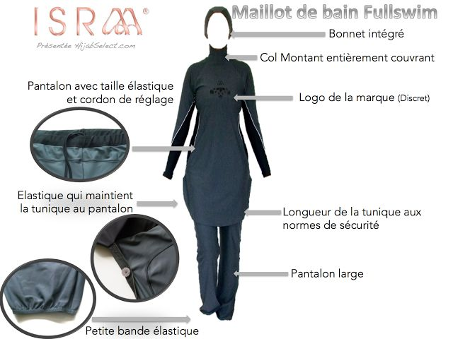 Hijab Select: Maillots de bain pour femmes musulmanes (Burkini) + Concours - ISRAA -