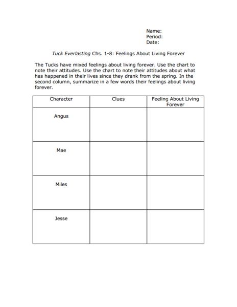 Worksheets Tuck Everlasting Worksheets 13 best images about novel study unit tuck everlasting on chs 1 8 feelings living forever worksheet lesson planet