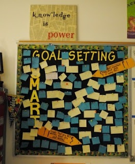Goal Setting for students/parents