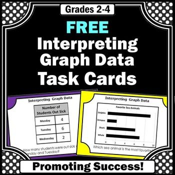 Graphs Task Cards: You will receive 6 printable task cards focusing on the 3rd grade Common Core skill of interpreting graph data.  You will also receive a student response form and answer key.  These Common Core math task cards work well in a math center to reinforce Grade 3 skills.For 30 additional task cards to go along with this set, click HERE.