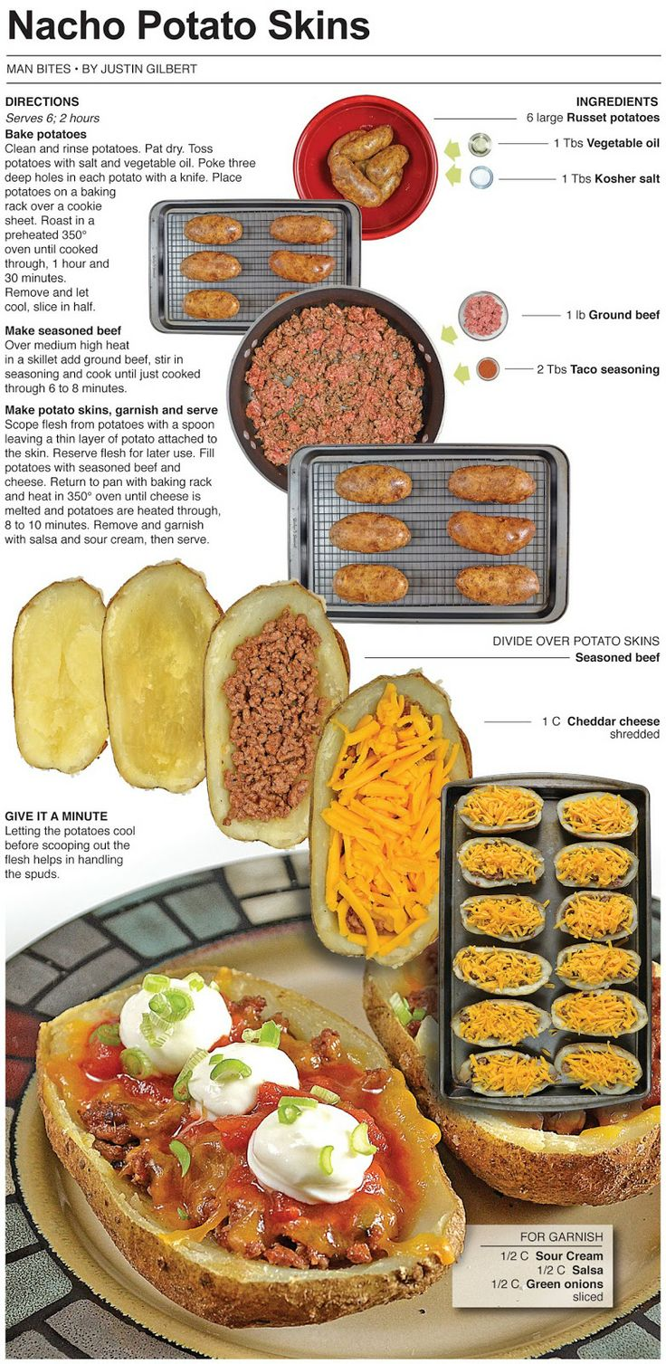 Nacho Potato Skins or use your own fav meat or veggie substitute.